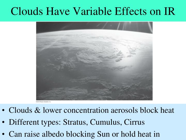 Clouds Have Variable Effects on IR