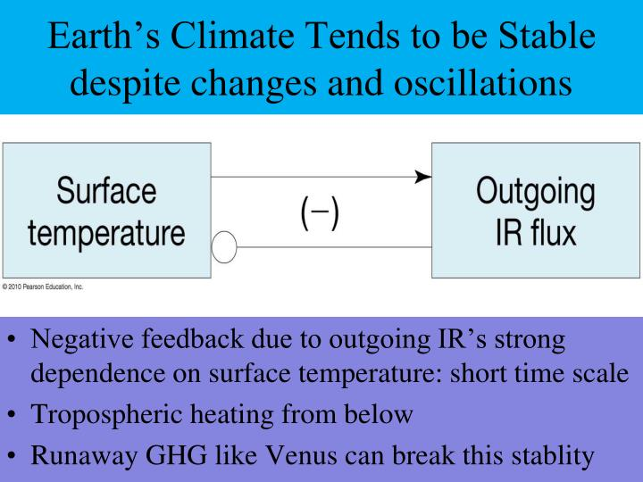 Earth's Climate Tends to be Stable despite changes and oscillations