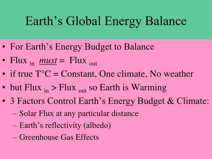 Earth's Global Energy Balance