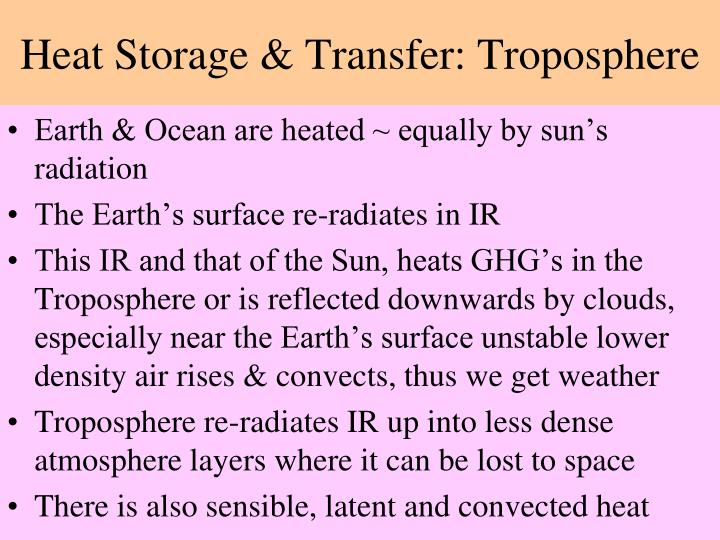 Heat Storage & Transfer: Troposphere