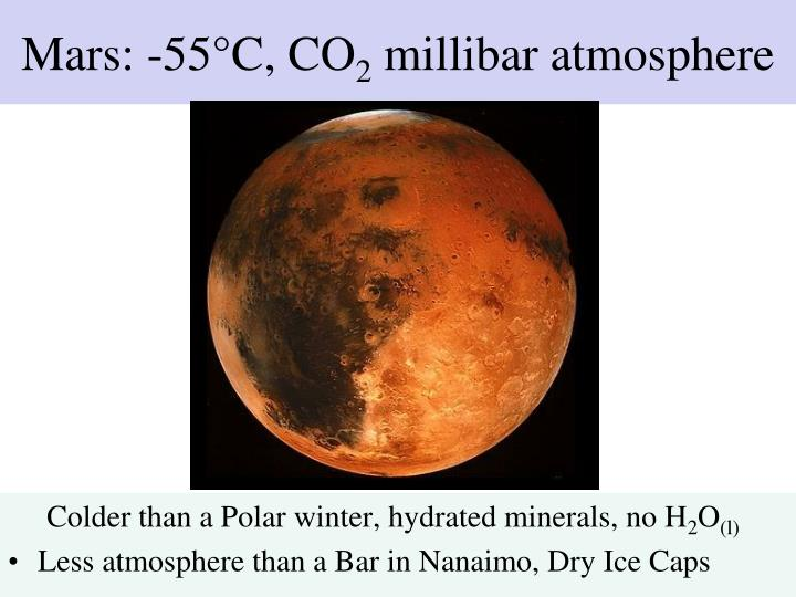 Mars: -55°C, CO