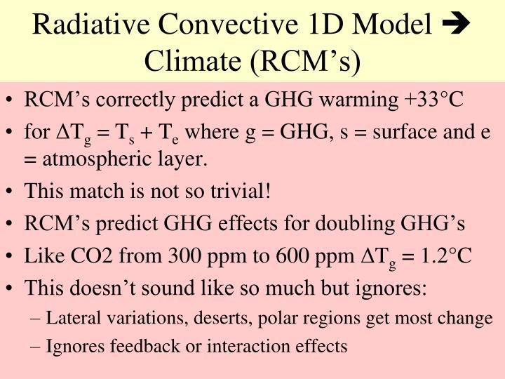 Radiative Convective 1D Model