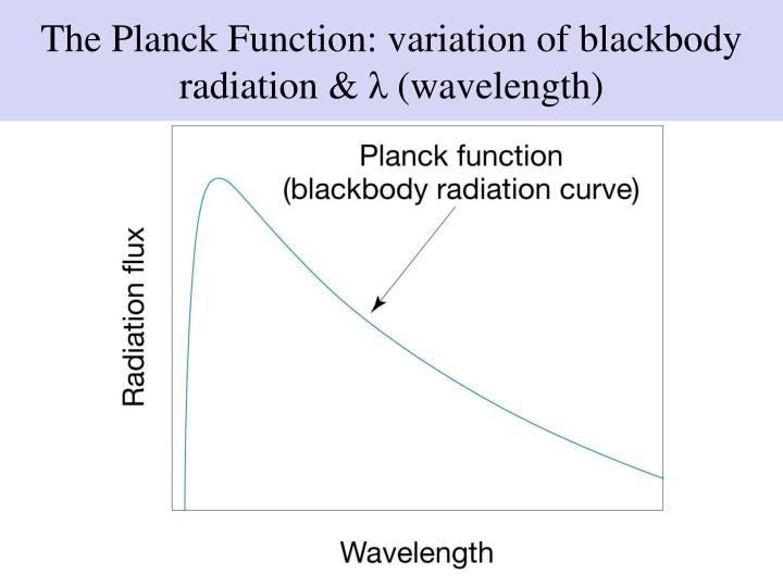 The Planck Function: variation of blackbody radiation &