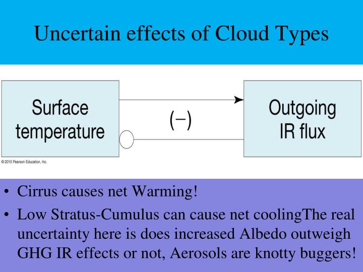 Uncertain effects of Cloud Types
