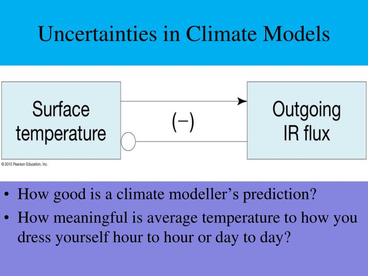 Uncertainties in Climate Models