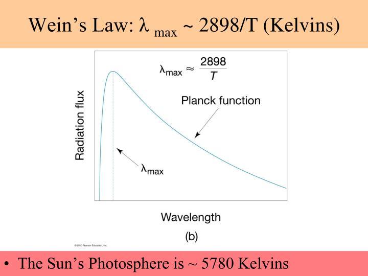 Wein's Law: