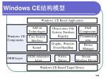 windows ce1