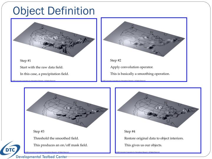 Object Definition