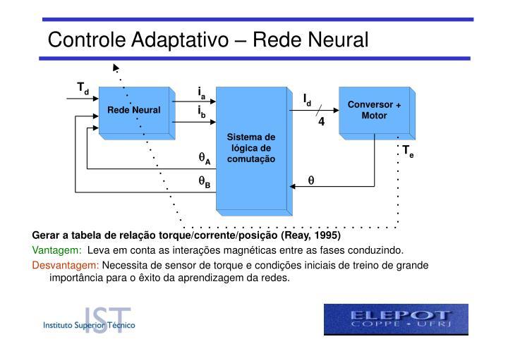 Controle Adaptativo –