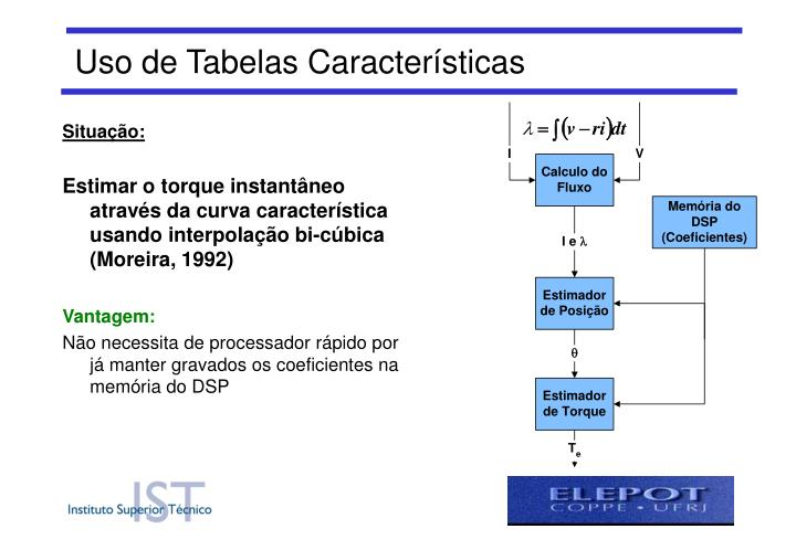 Uso de Tabelas Características