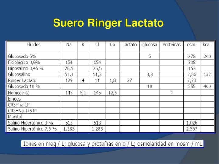 Suero Ringer Lactato