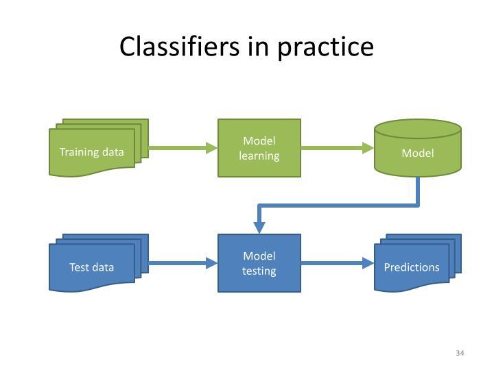Classifiers in practice