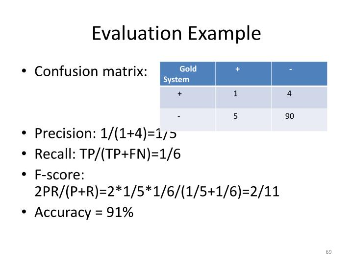 Evaluation Example