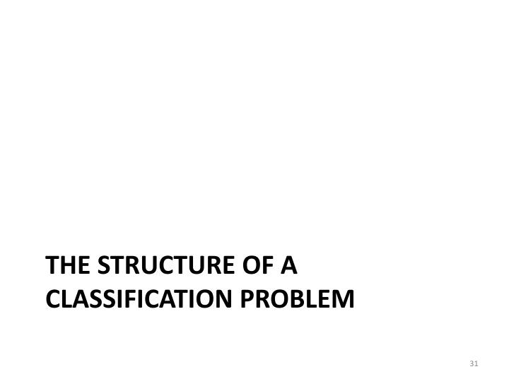 The Structure of a Classification Problem