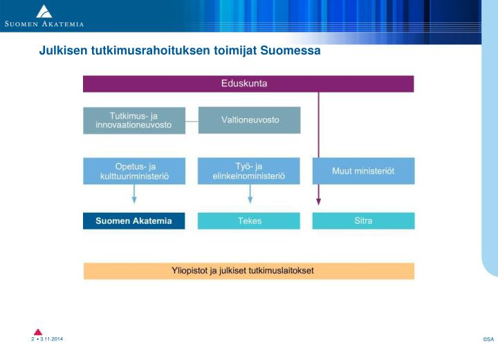 Julkisen tutkimusrahoituksen toimijat Suomessa