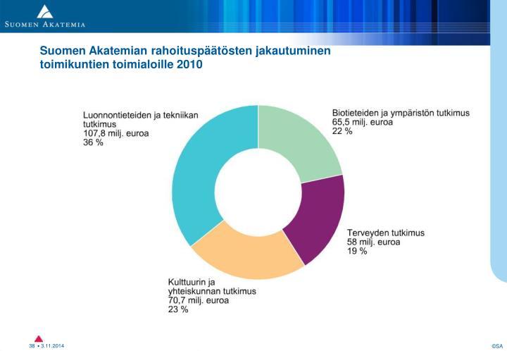 Päätösten jakautuminen toimikuntien toimialoille 2010