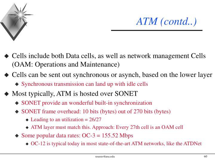 ATM (contd..)