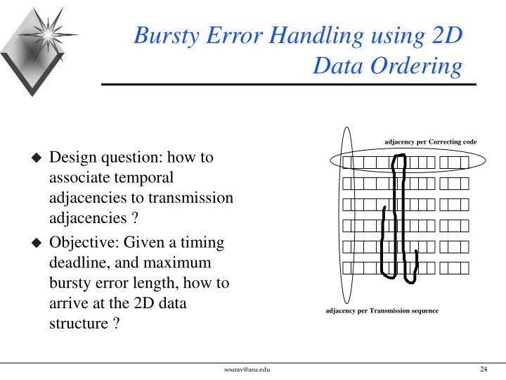 Bursty Error Handling using 2D Data Ordering