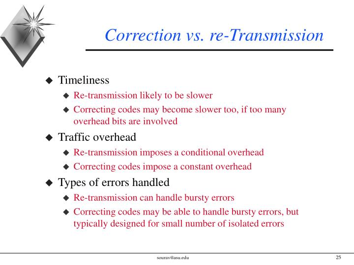 Correction vs. re-Transmission