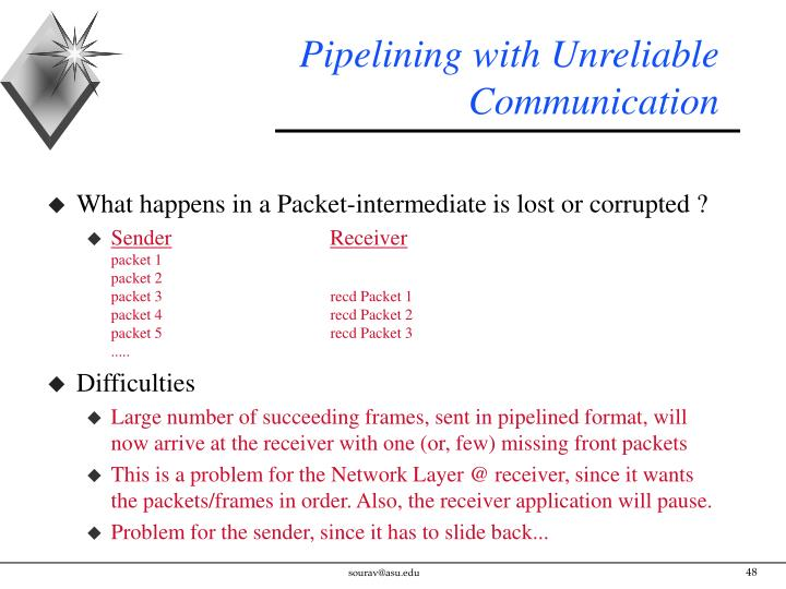 Pipelining with Unreliable Communication