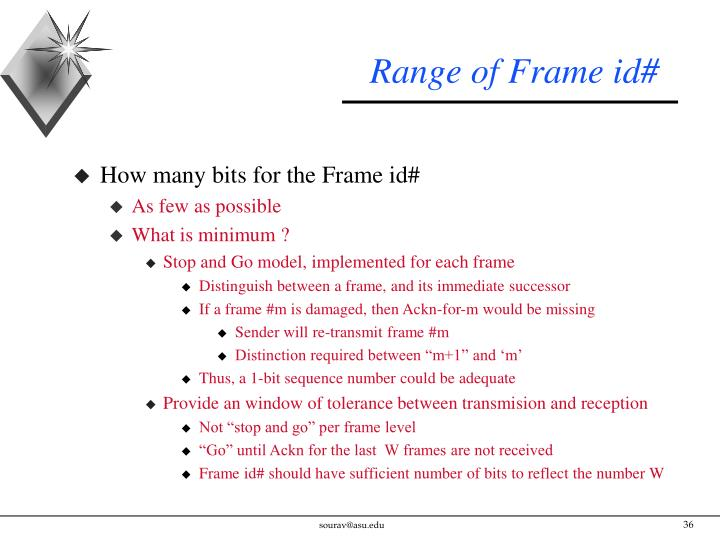 Range of Frame id#
