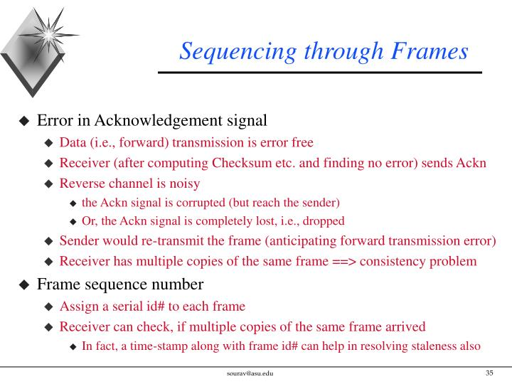 Sequencing through Frames