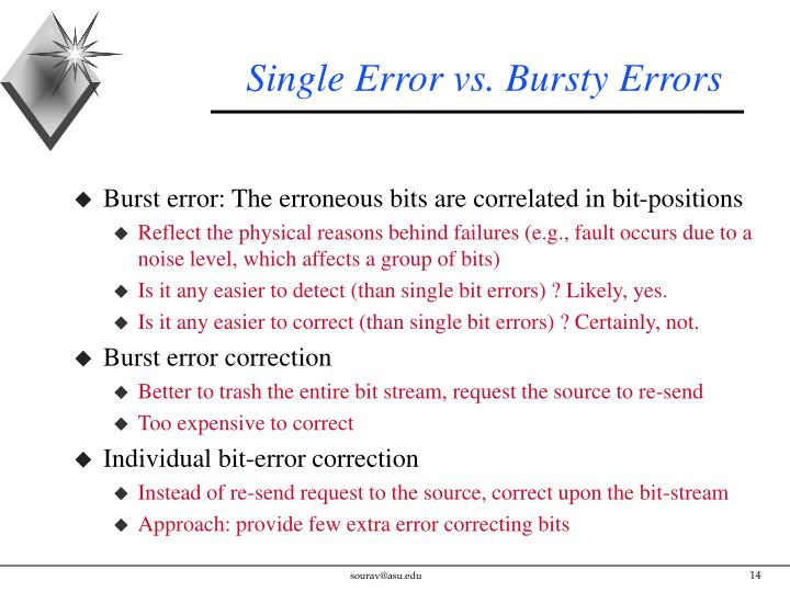Single Error vs. Bursty Errors