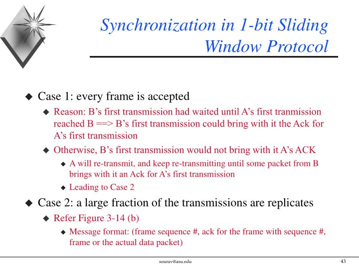 Synchronization in 1-bit Sliding Window Protocol