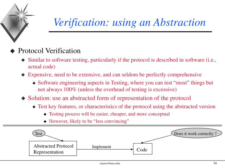 Verification: using an Abstraction