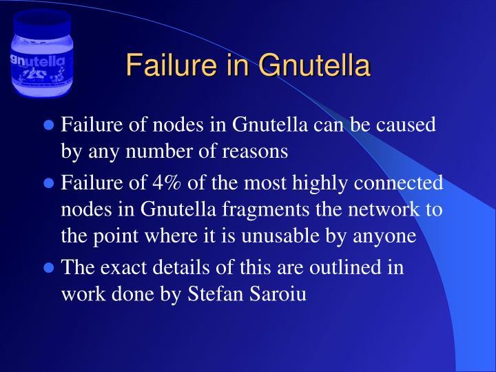 Failure in Gnutella