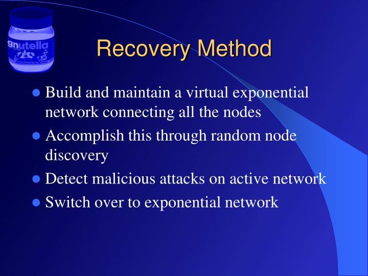 Recovery Method