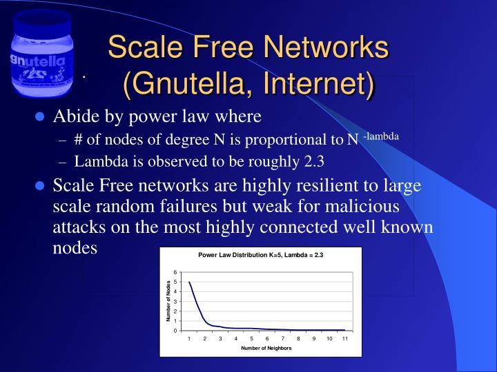 Scale Free Networks (Gnutella, Internet)