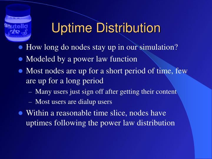 Uptime Distribution