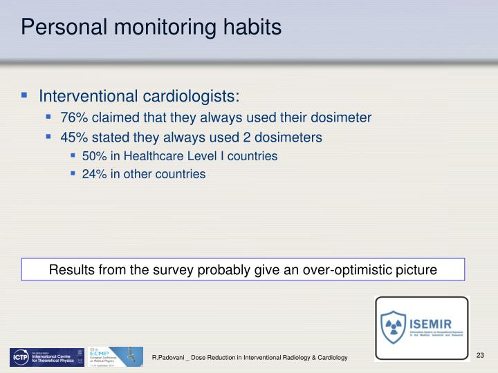 Personal monitoring habits