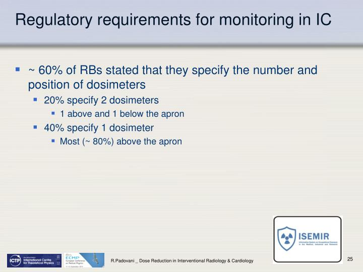 Regulatory requirements for monitoring in IC
