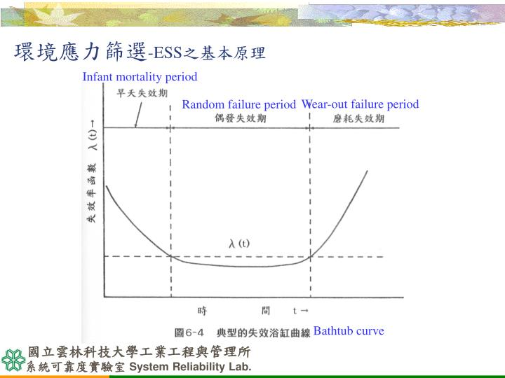 Infant mortality period