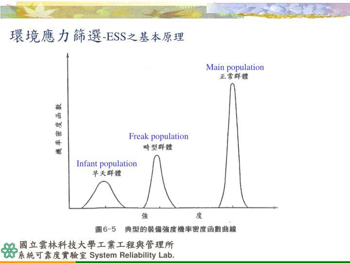 Main population