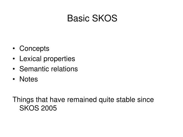 Basic SKOS