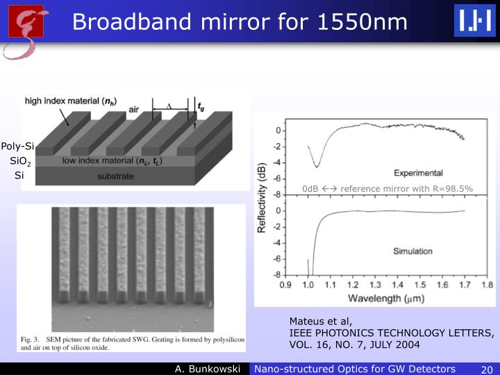 Broadband mirror for 1550nm