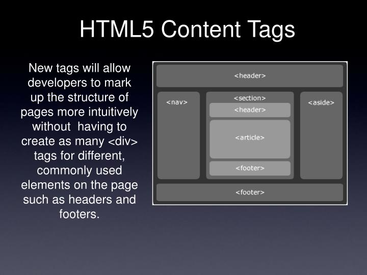HTML5 Content Tags