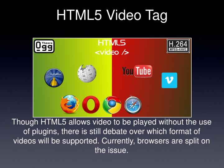 Though HTML5 allows video to be played without the use of plugins, there is still debate over which format of videos will be supported. Currently, browsers are split on the issue.