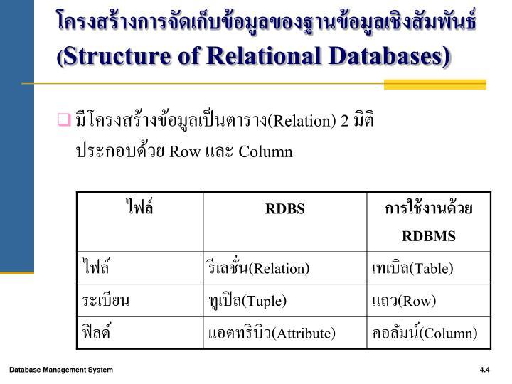 โครงสร้างการจัดเก็บข้อมูลของฐานข้อมูลเชิงสัมพันธ์