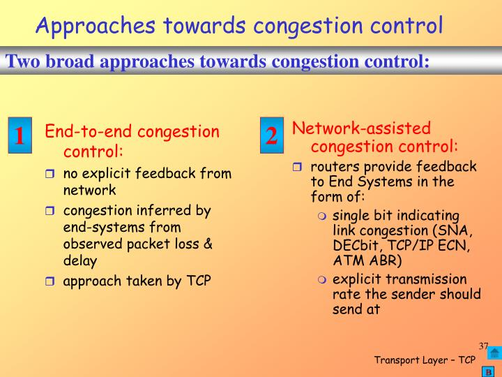 Network-assisted congestion control: