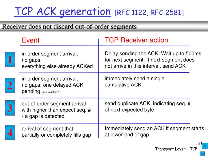 TCP Receiver action