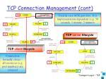 tcp connection management cont2