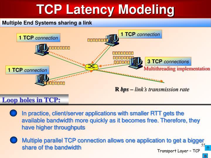 TCP Latency Modeling
