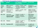 tcp sender congestion control