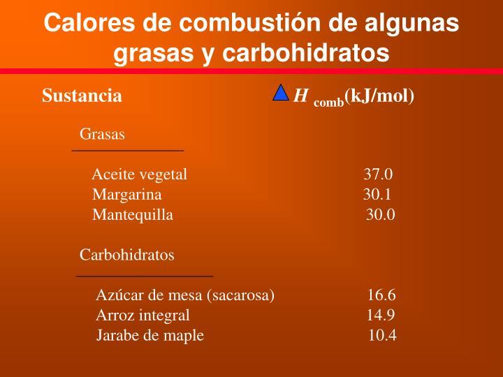 Calores de combustión de algunas grasas y carbohidratos