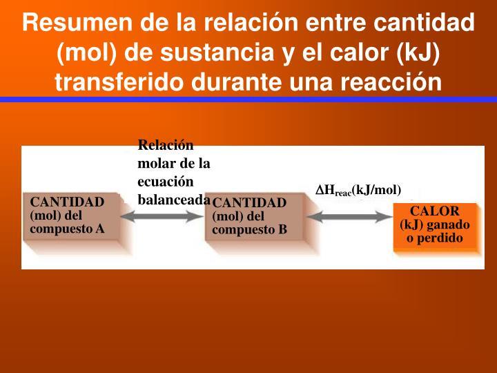 Resumen de la relación entre cantidad (mol) de sustancia y el calor (kJ) transferido durante una reacción