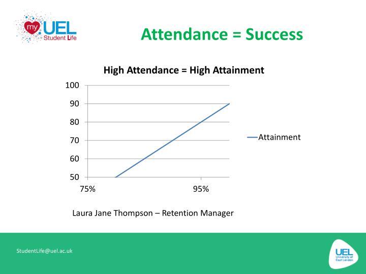 Attendance = Success